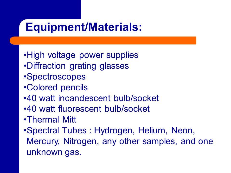 Equipment/Materials: