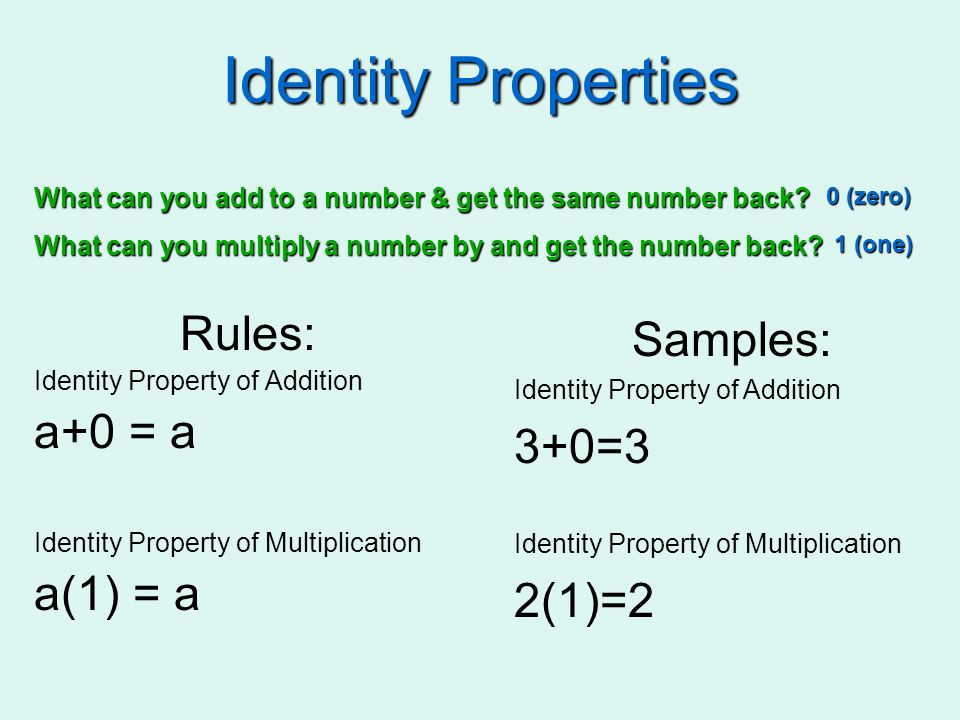 Identity Properties Rules: a+0 = a a(1) = a Samples: 3+0=3 2(1)=2