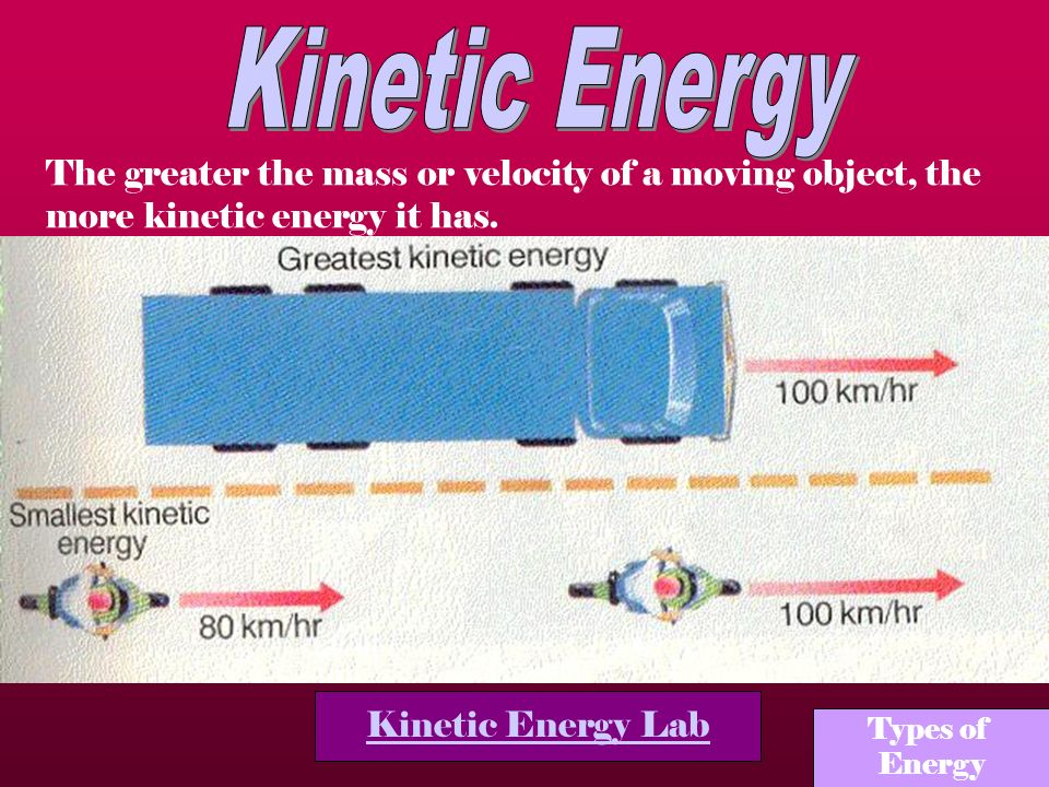 Kinetic Energy The greater the mass or velocity of a moving object, the more kinetic energy it has.