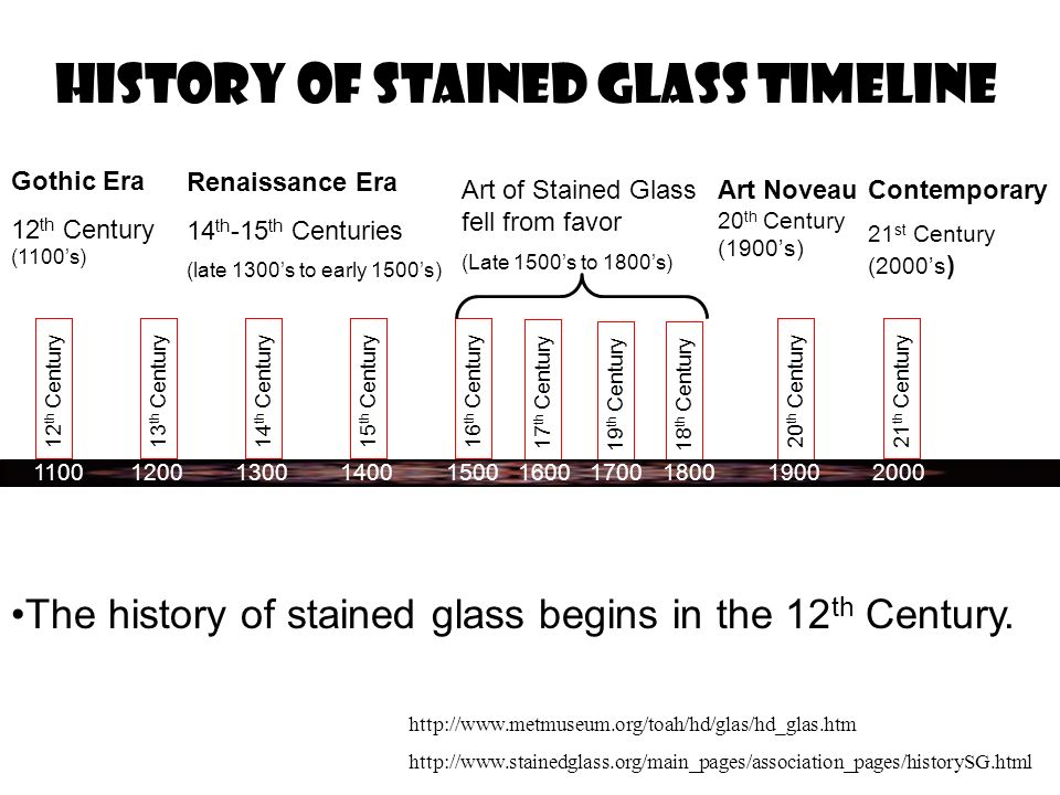 History of stained glass timeline