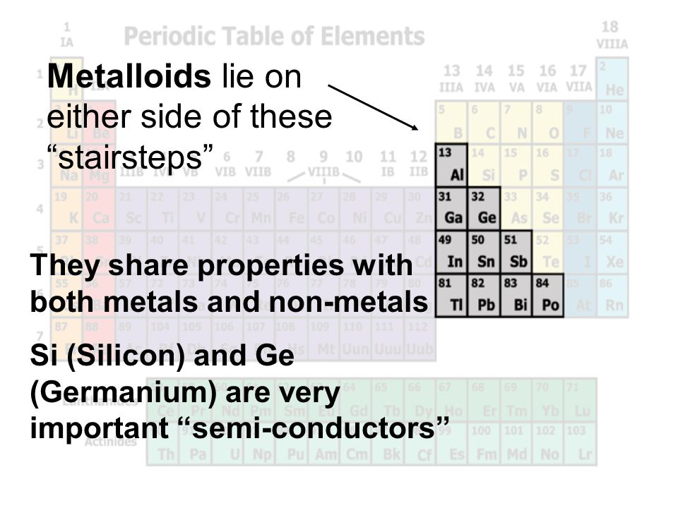 Metalloids lie on either side of these stairsteps