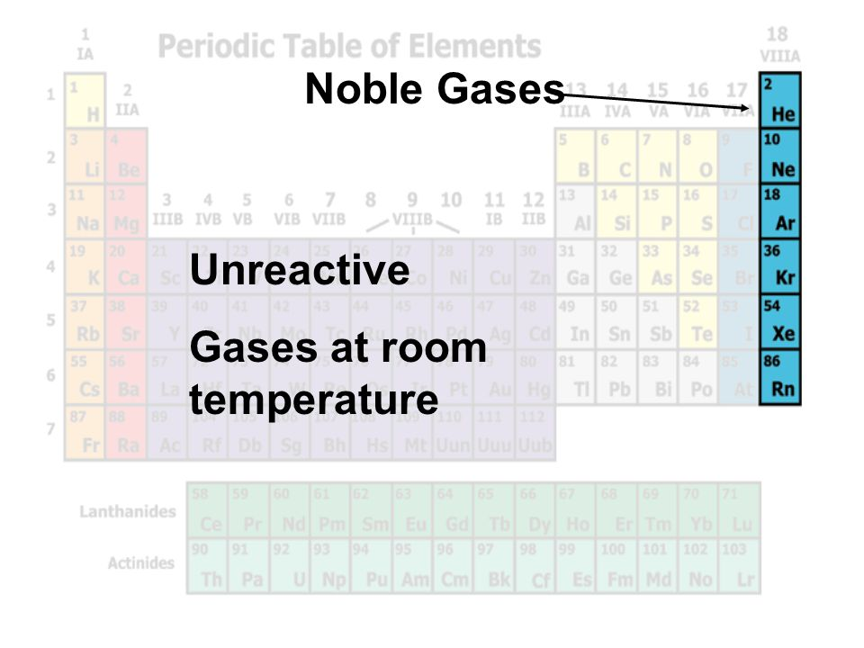 Noble Gases Unreactive Gases at room temperature