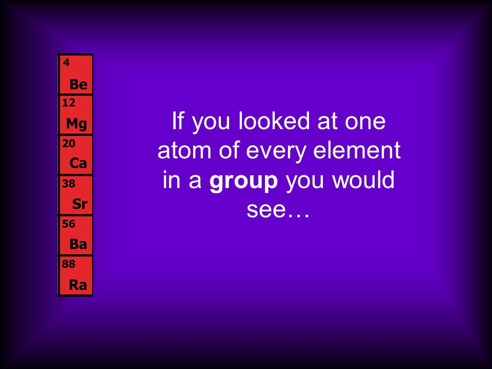 If you looked at one atom of every element in a group you would see…