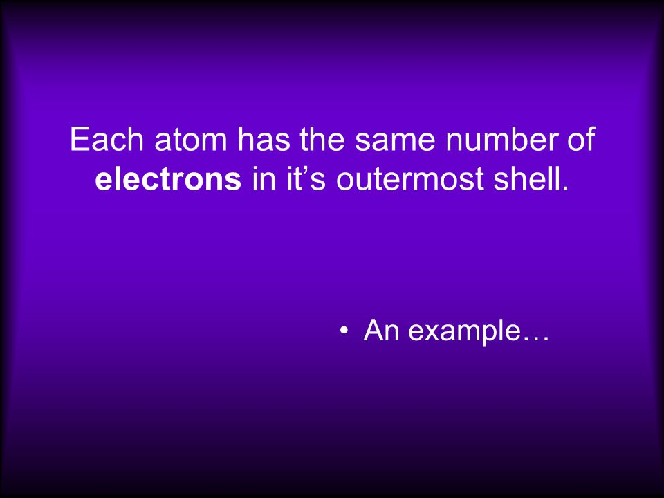Each atom has the same number of electrons in it's outermost shell.