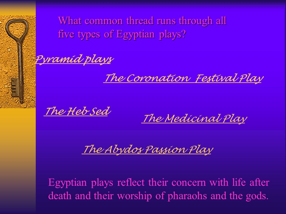 What common thread runs through all five types of Egyptian plays