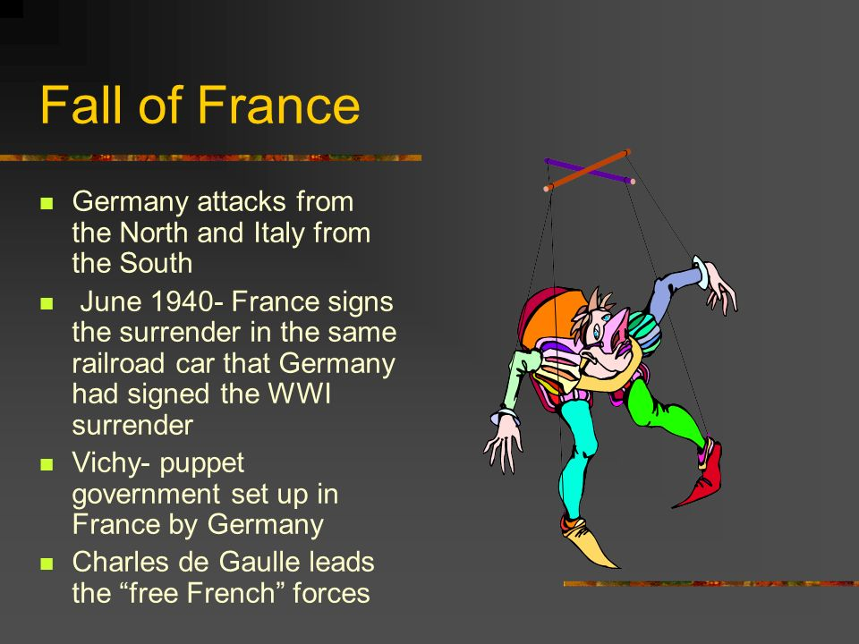 Fall of France Germany attacks from the North and Italy from the South