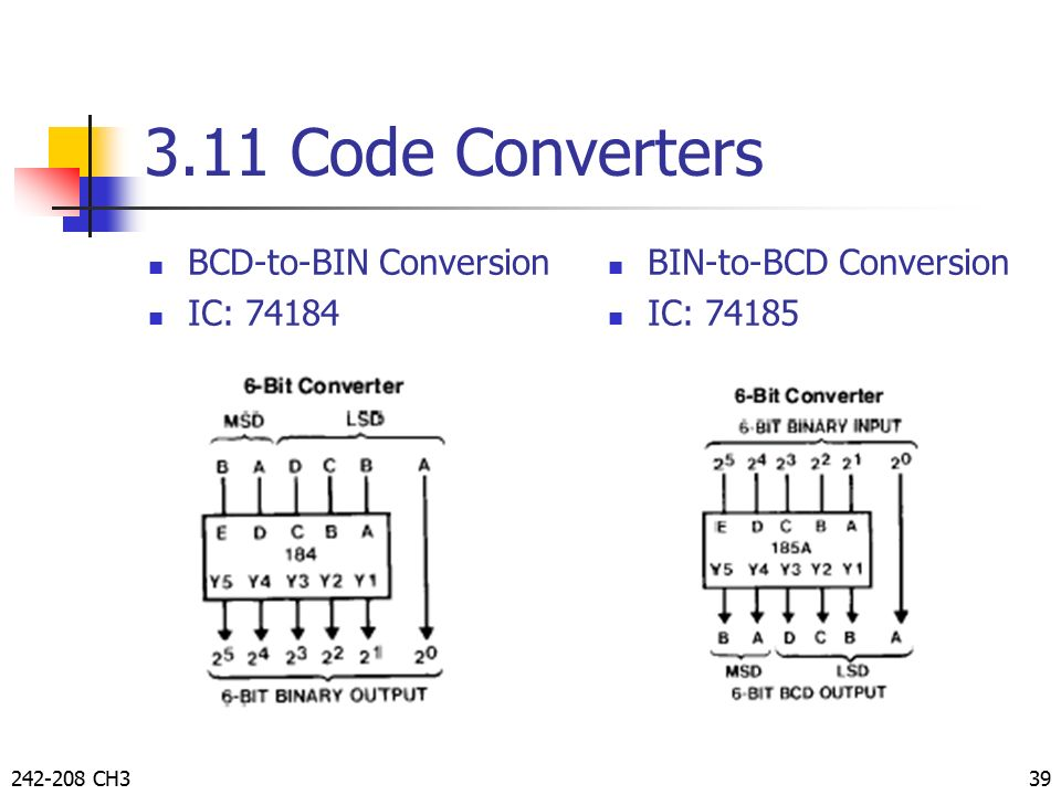 convert binary data to pdf online