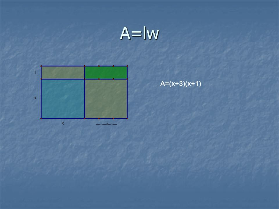 A=lw A=(x+3)(x+1)