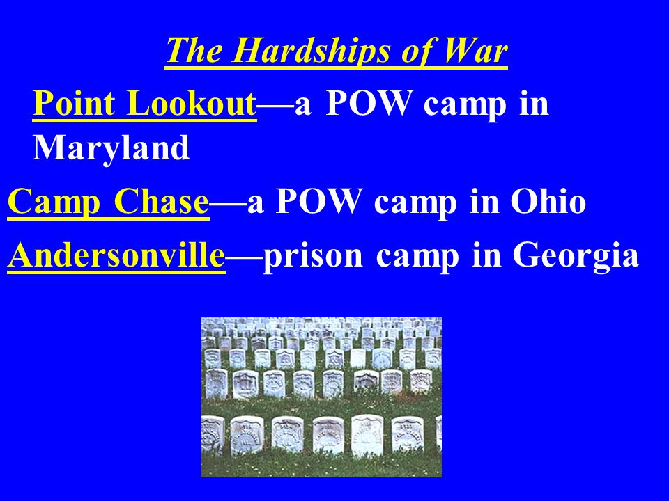 Camp Chase—a POW camp in Ohio Andersonville—prison camp in Georgia