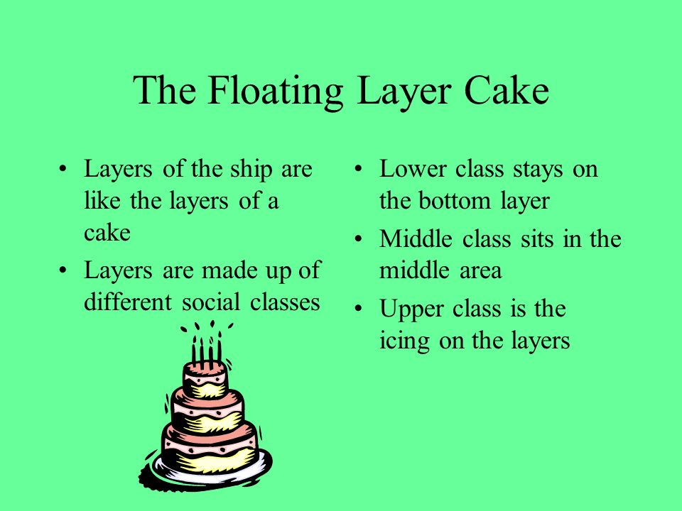 The Floating Layer Cake