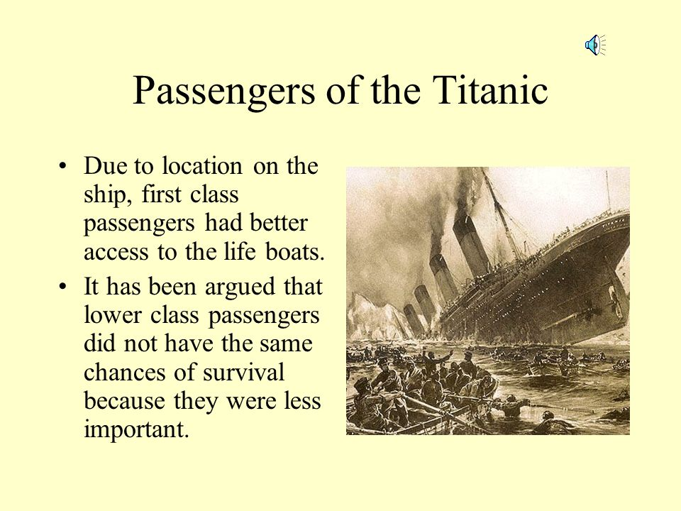 Passengers of the Titanic