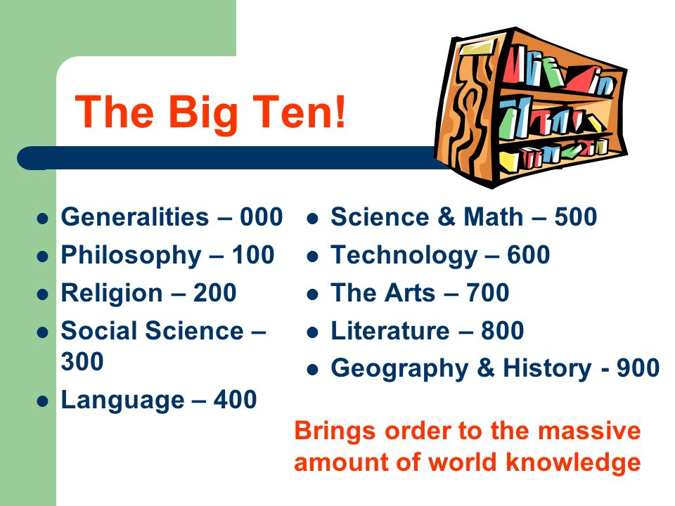 The Big Ten! Generalities – 000 Philosophy – 100 Religion – 200