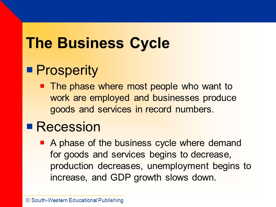 The Business Cycle Prosperity Recession