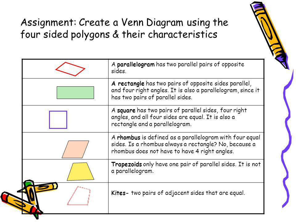 Assignment: Create a Venn Diagram using the four sided polygons & their characteristics