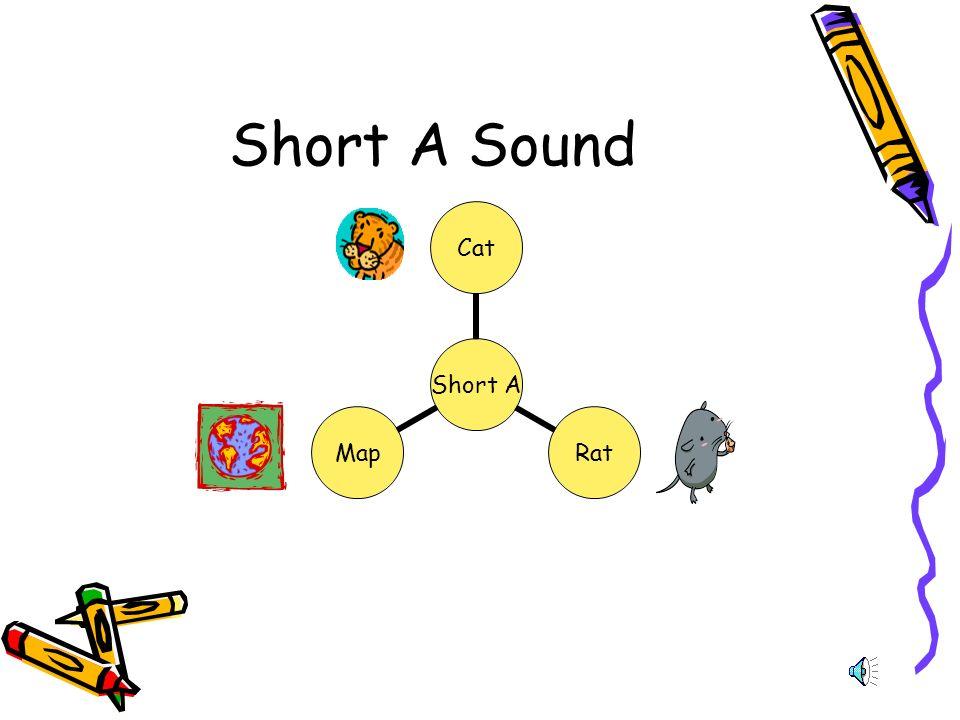 Short A Sound