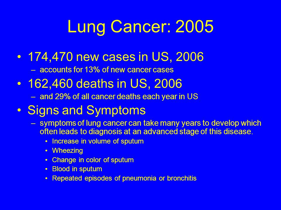 smoking and the case of lung cancer in america Doctors believe smoking causes lung cancer by damaging the cells that line the lungs  estimated number of new cancer cases and deaths by sex, us, 2017 american.