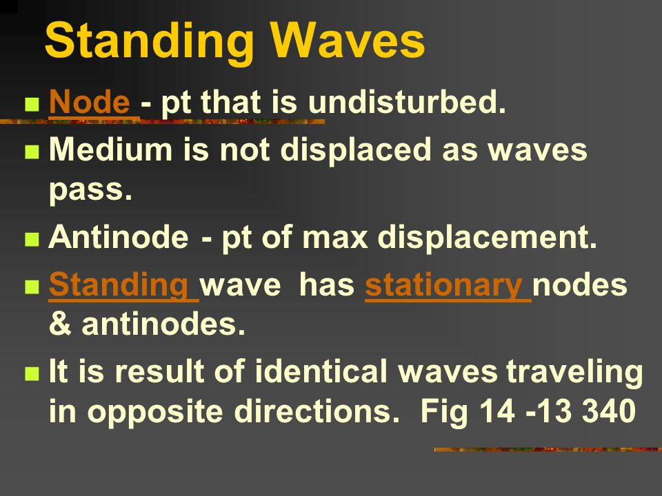Standing Waves Node - pt that is undisturbed.