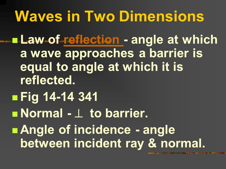 Waves in Two Dimensions