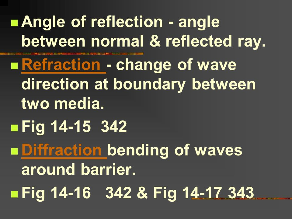 Angle of reflection - angle between normal & reflected ray.
