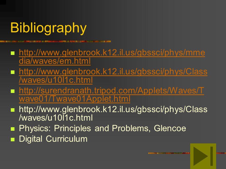 Bibliography http://www.glenbrook.k12.il.us/gbssci/phys/mmedia/waves/em.html. http://www.glenbrook.k12.il.us/gbssci/phys/Class/waves/u10l1c.html.