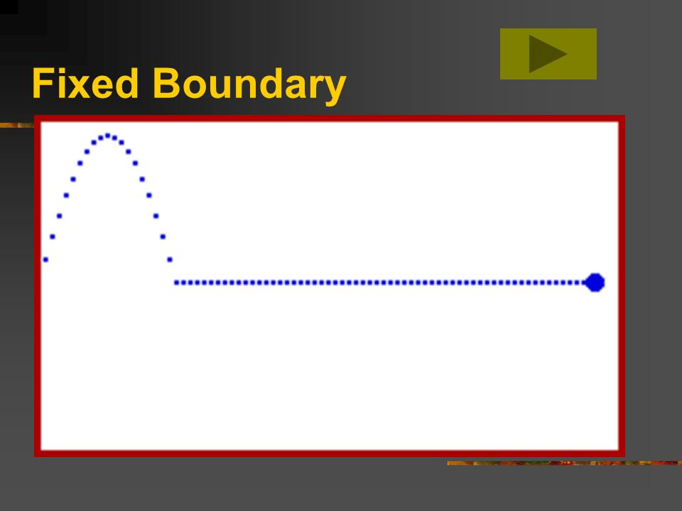 Fixed Boundary