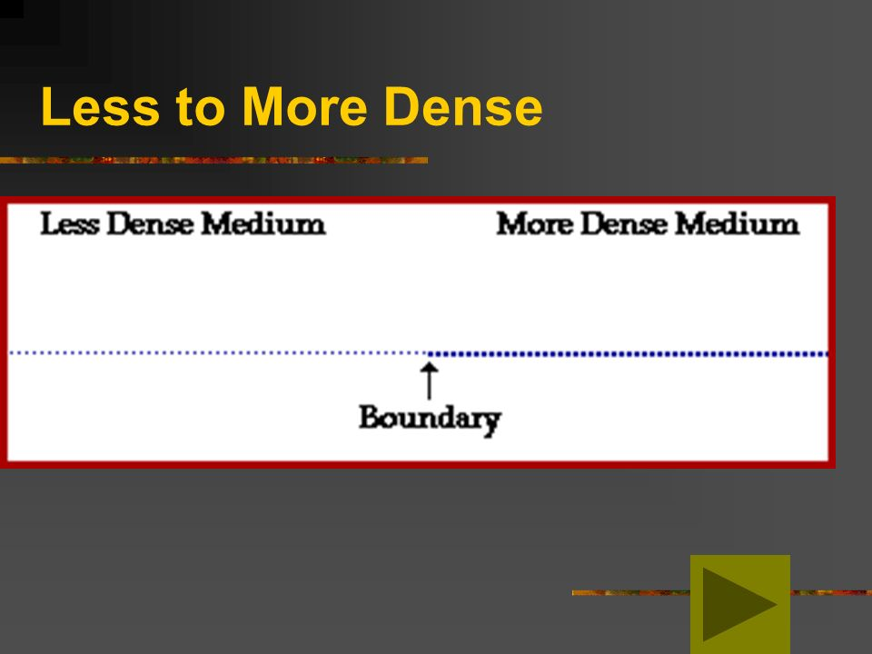 Less to More Dense