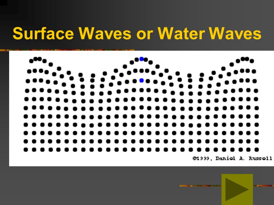 Surface Waves or Water Waves
