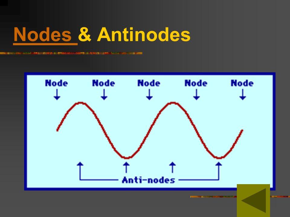 Nodes & Antinodes