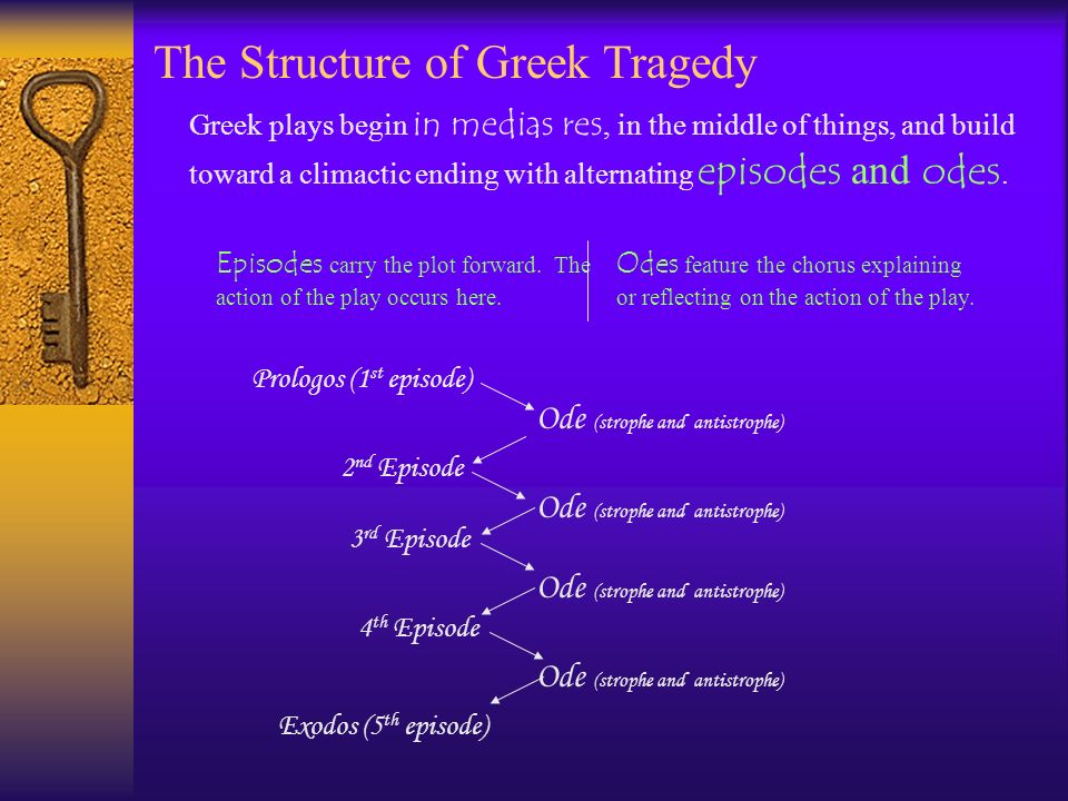 The Structure of Greek Tragedy