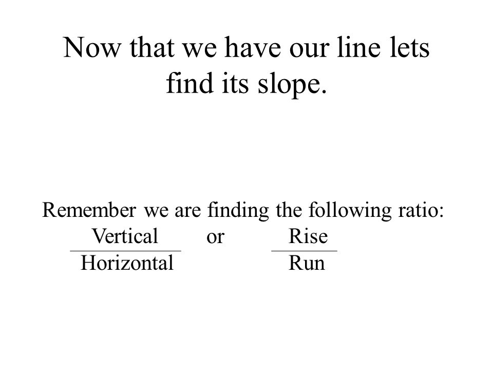 Now that we have our line lets find its slope.