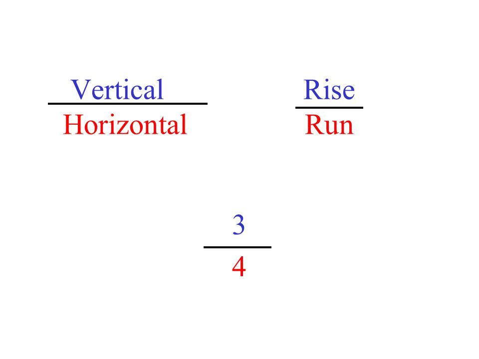 Vertical Rise Horizontal Run
