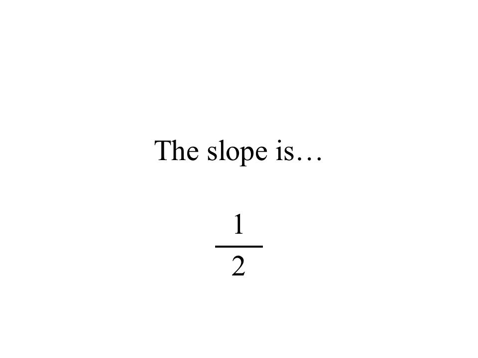 The slope is… 1 2