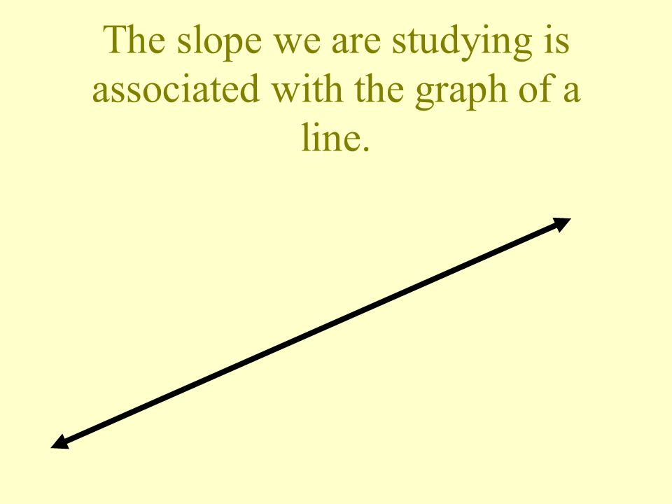 The slope we are studying is associated with the graph of a line.