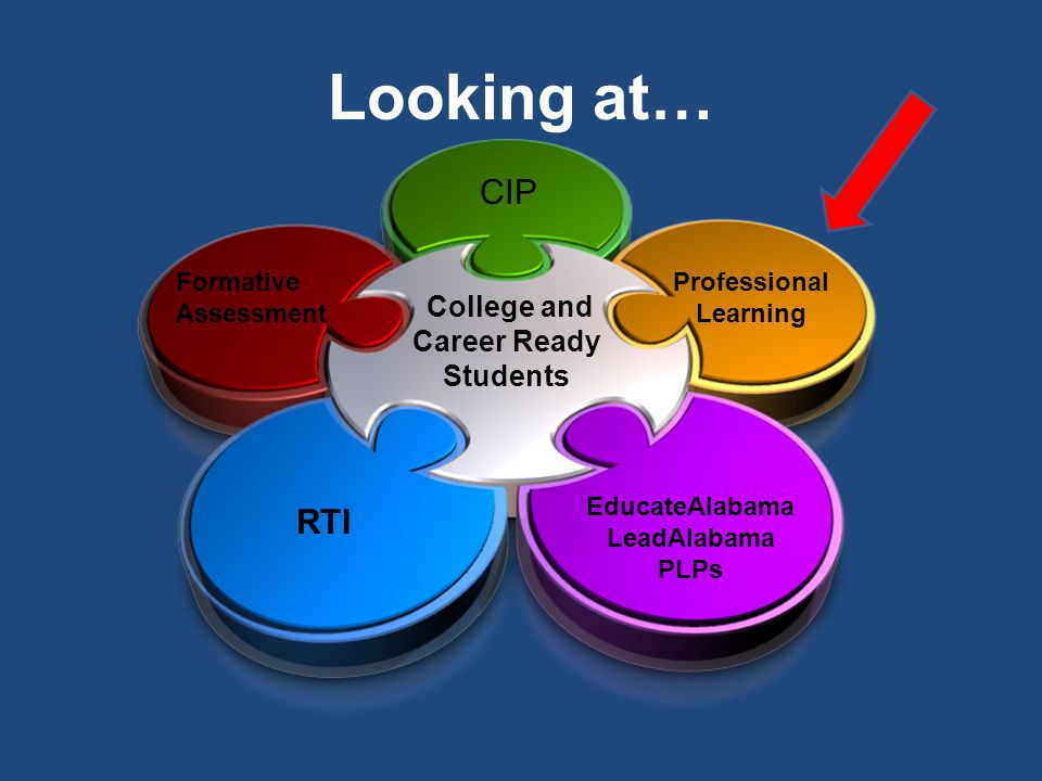 Professional Learning College and Career Ready Students