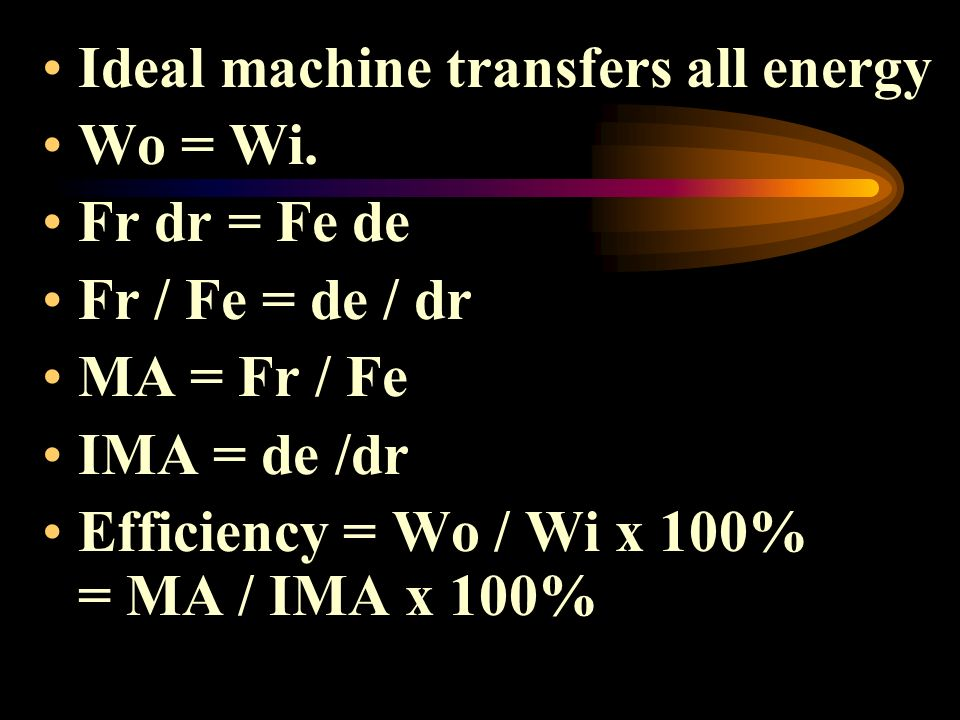 Ideal machine transfers all energy