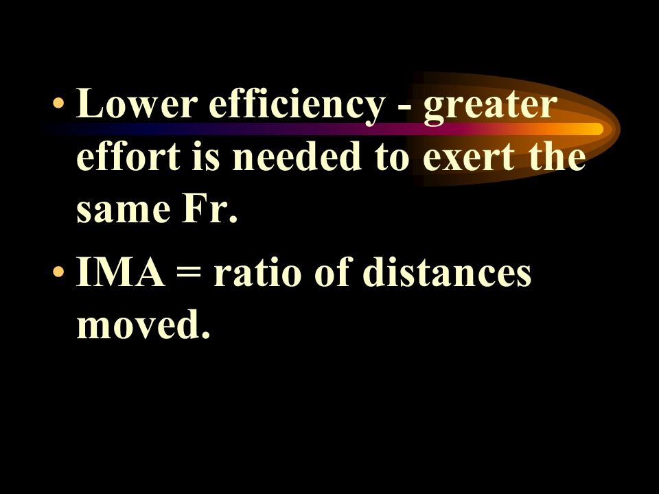 Lower efficiency - greater effort is needed to exert the same Fr.