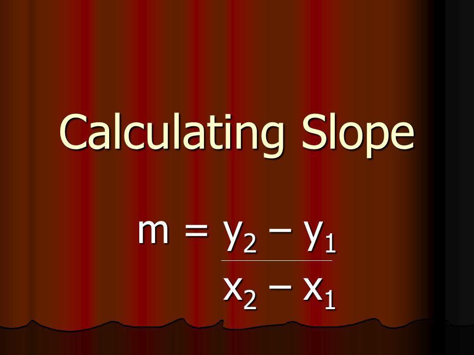 Calculating Slope m = y2 – y1 x2 – x1