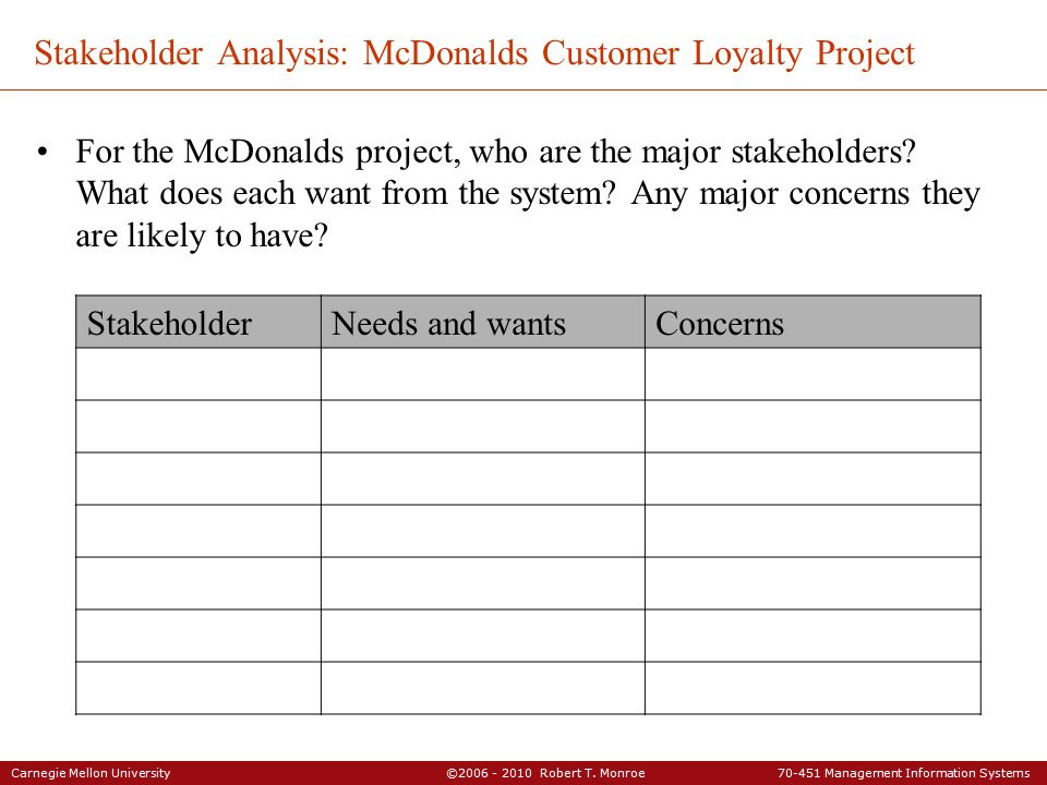 stakeholder analysis of mcdonalds Read this article explaining the importance of stakeholder management through an example of what happens when it a complete it software project stakeholder analysis.