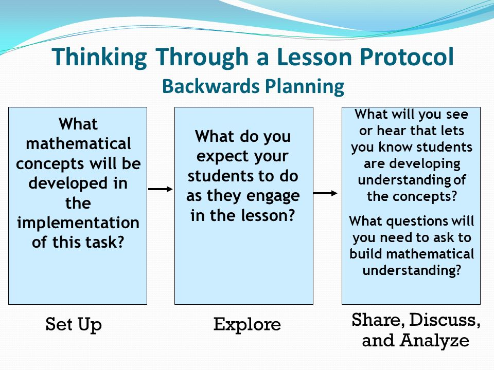 Thinking Through a Lesson Protocol Backwards Planning