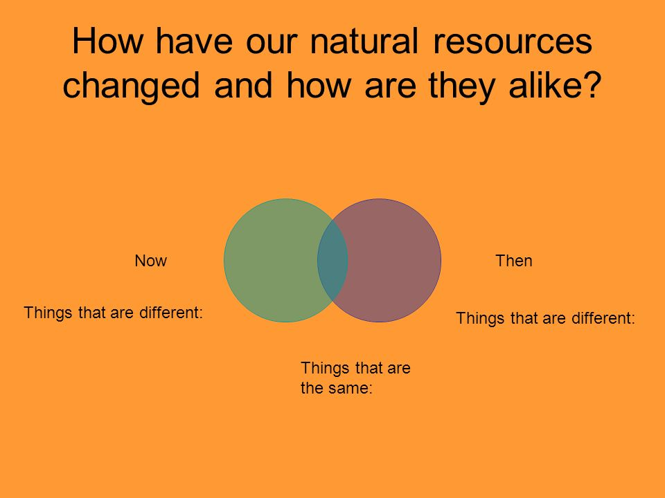 How have our natural resources changed and how are they alike