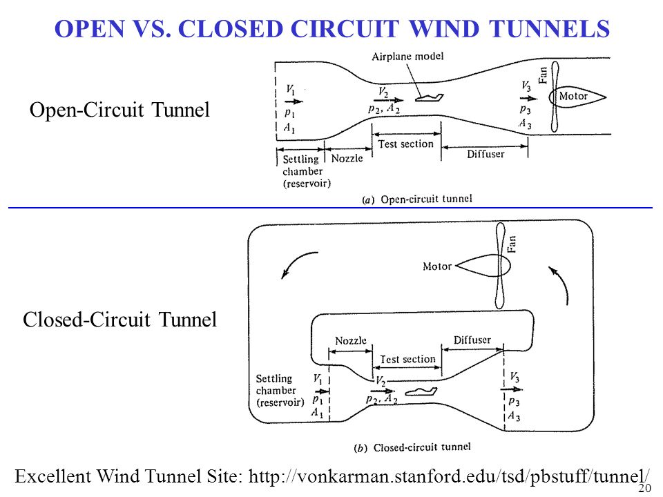 Open Closed Circuit Testers : Mae aerospace practicum ppt video online download