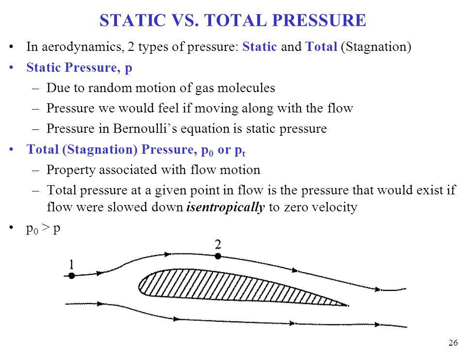 total pressure equation. total pressure total pressure equation a