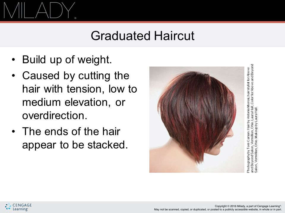 Milady standard cosmetology course management guide chapter 16 for Above and beyond beauty salon