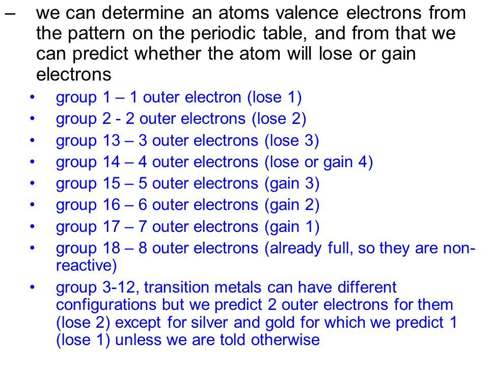 download Газовая электронография и структурная химия