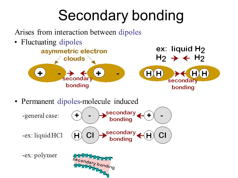 Basic Atomic Structure Ppt Video Online Download