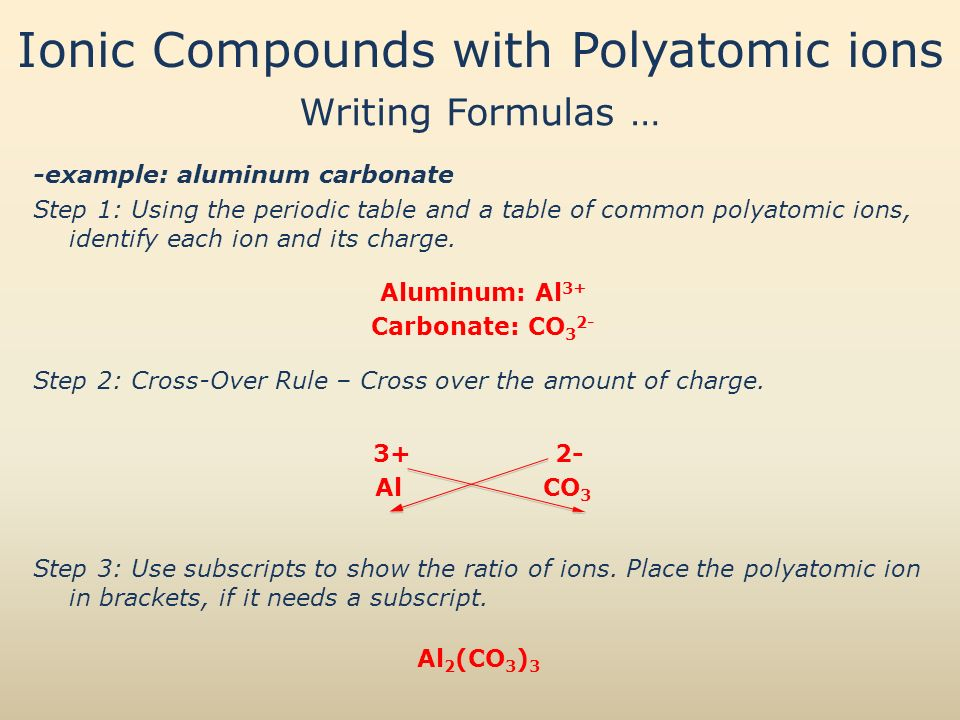 41 representing ionic compounds ppt download 21 ionic compounds urtaz Gallery