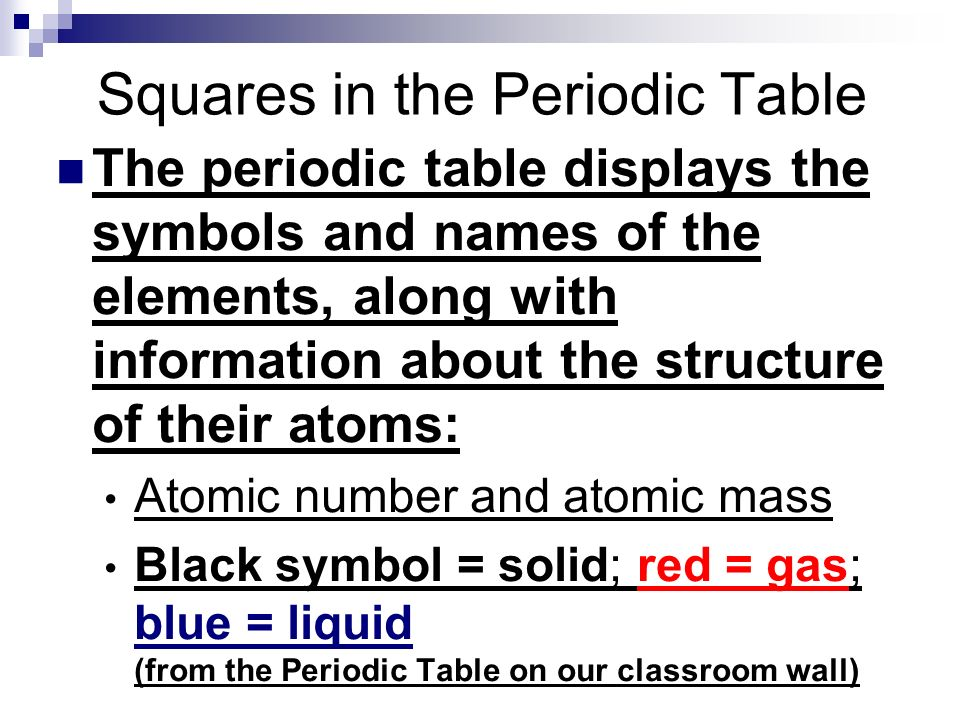 Chapter 6 the periodic table ppt video online download squares in the periodic table urtaz Image collections