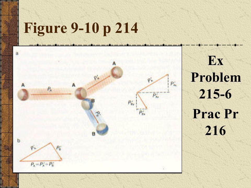 Figure 9-10 p 214 Ex Problem 215-6 Prac Pr 216