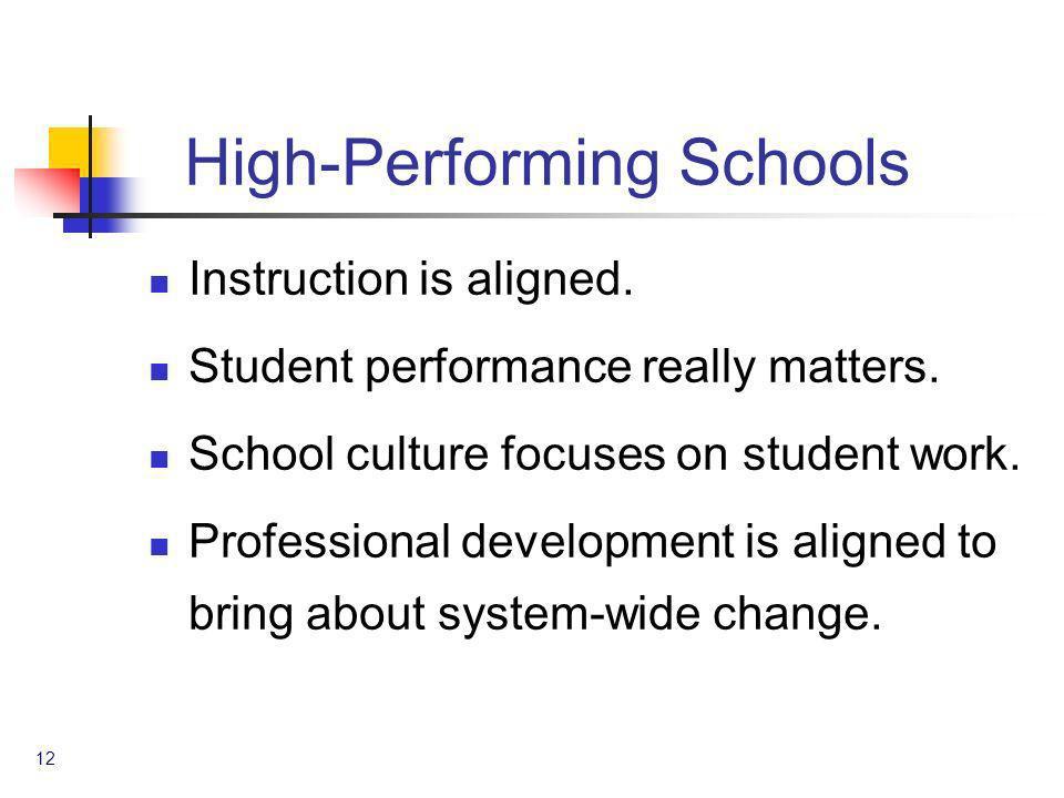 High-Performing Schools