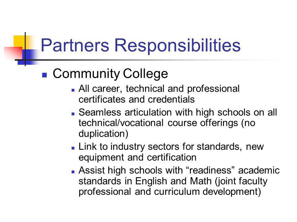 Partners Responsibilities
